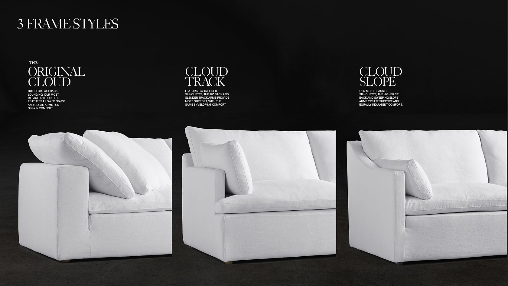 Introducing The Cloud Collection